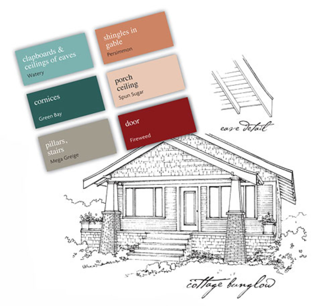 Cottage Bungalow, historical color schemes